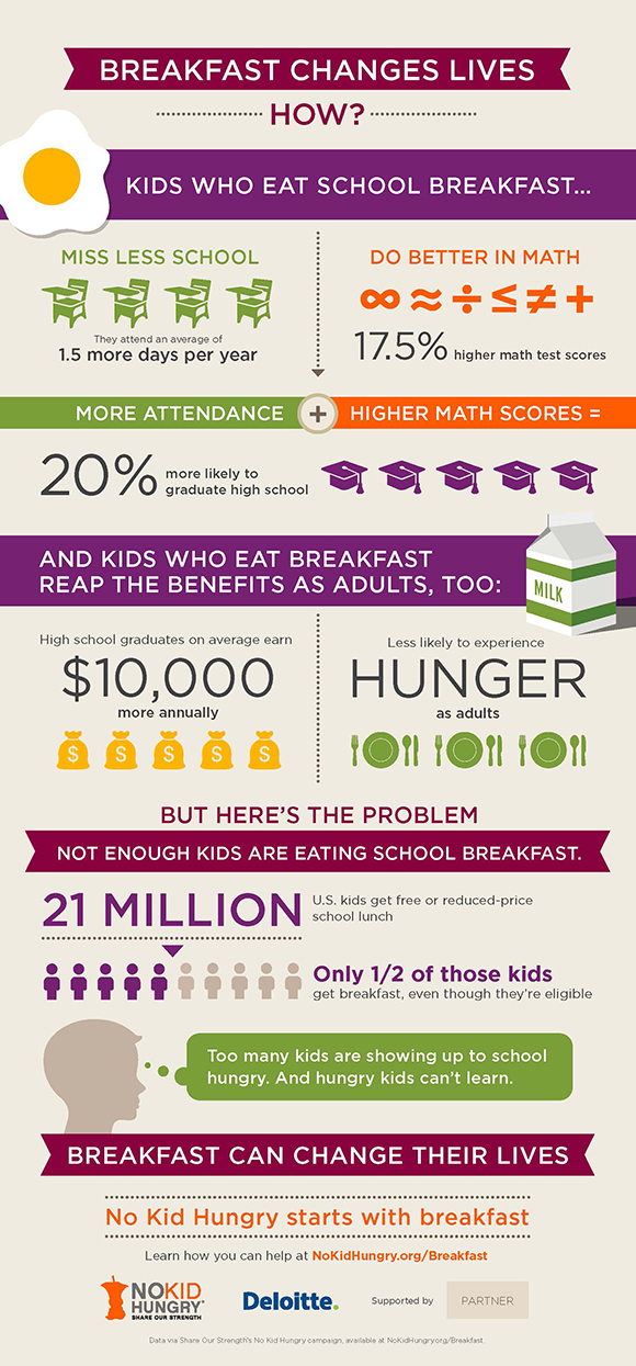 BreakfastChangesLives_infographic_FINAL
