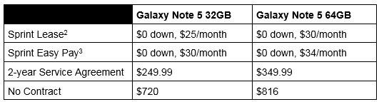 Note 5 Pricing Table